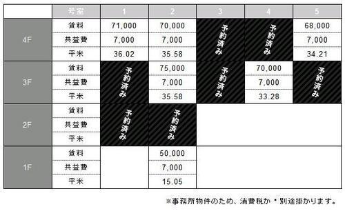 %E8%B3%83%E6%96%99%E8%A1%A8.JPG
